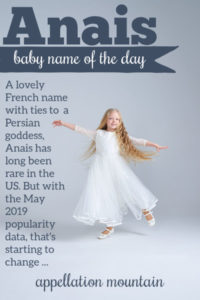 Baby Name Anais