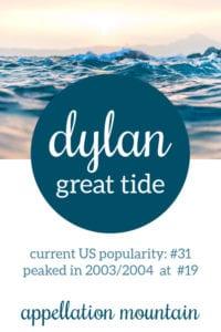 baby name Dylan
