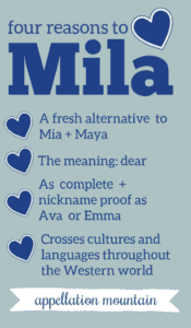 Mila: Baby Name of the Day