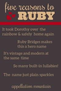 Ruby: Baby Name of the Day