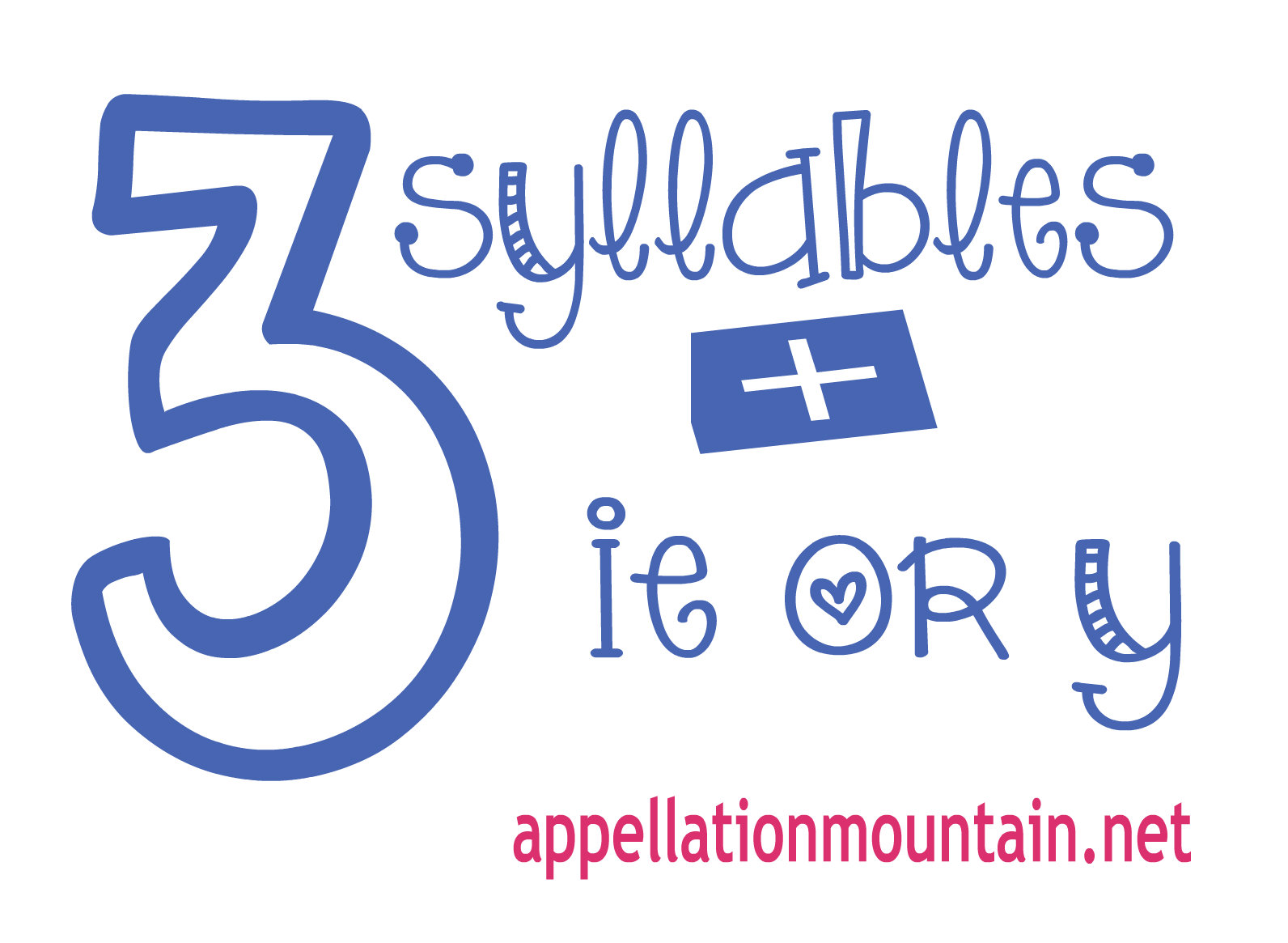 Fresh Three Syllable Names for Girls - Appellation Mountain