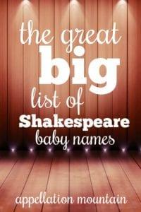 Shakespeare Baby Names