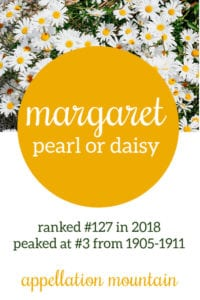 Margaret: Baby Name of the Day