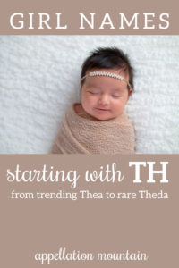 girl names starting with Th