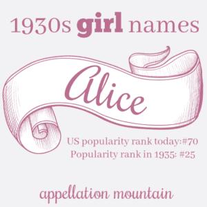 1930s names: Alice