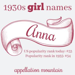 1930s Names: Anna