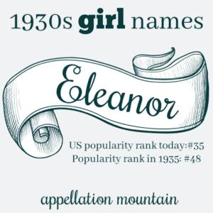 1930s names: Eleanor