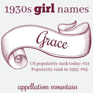 1930s names: Grace