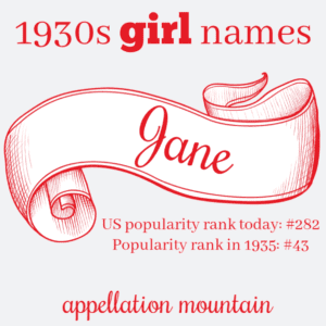 1930s Names: Jane