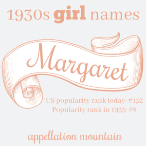 1930s Names: Margaret