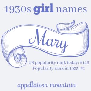 1930s Names: Mary