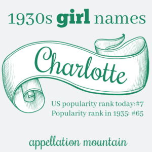 1930s names: Charlotte