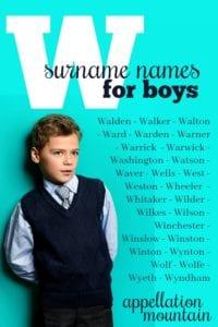 W surname names