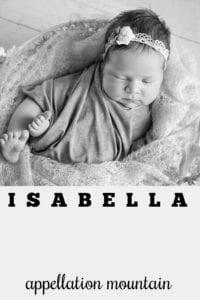 girl name Isabella