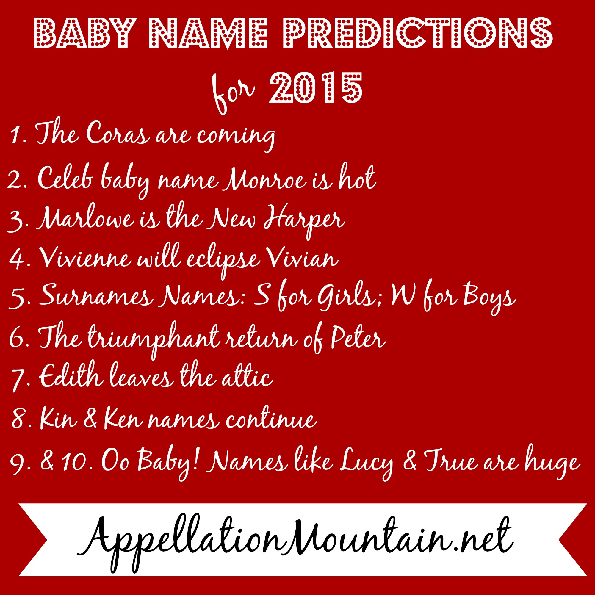 Baby Name Predictions 2015 Appellation Mountain