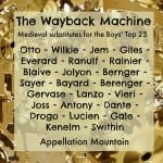Wayback Machine: Reimagining Popular Names for Boys