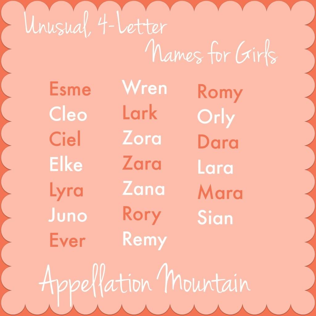 Download PDF 500 Feminine Names for Girls