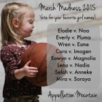 March Madness 2015: Girls Opening Round
