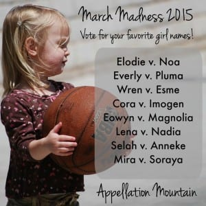 March Madness 2015 Girls