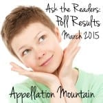 Ask the Readers: Poll Results March 2015