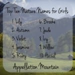 Most Popular Nature Names for Girls
