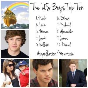 Boys Top Ten Baby Names
