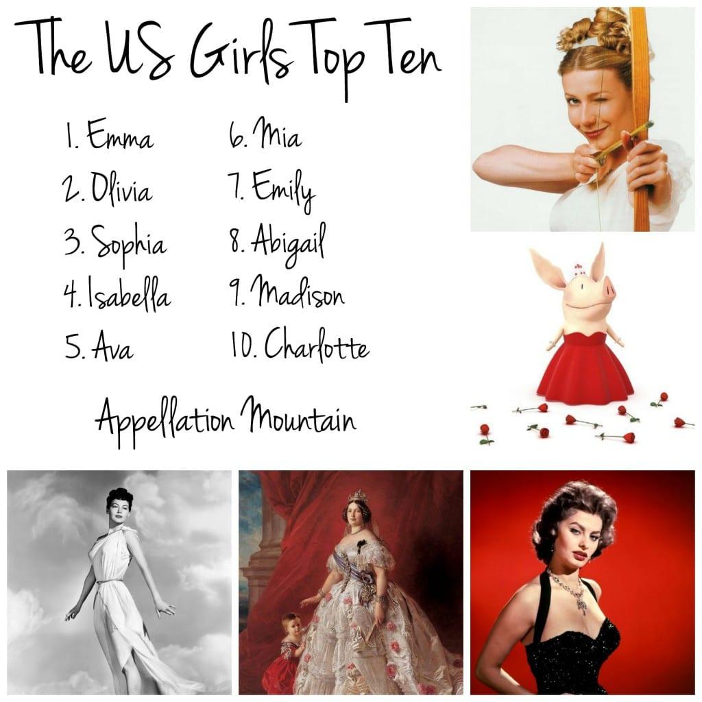 US Girls Top Ten