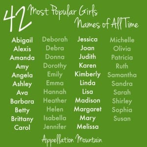42 Most Popular Girls Names