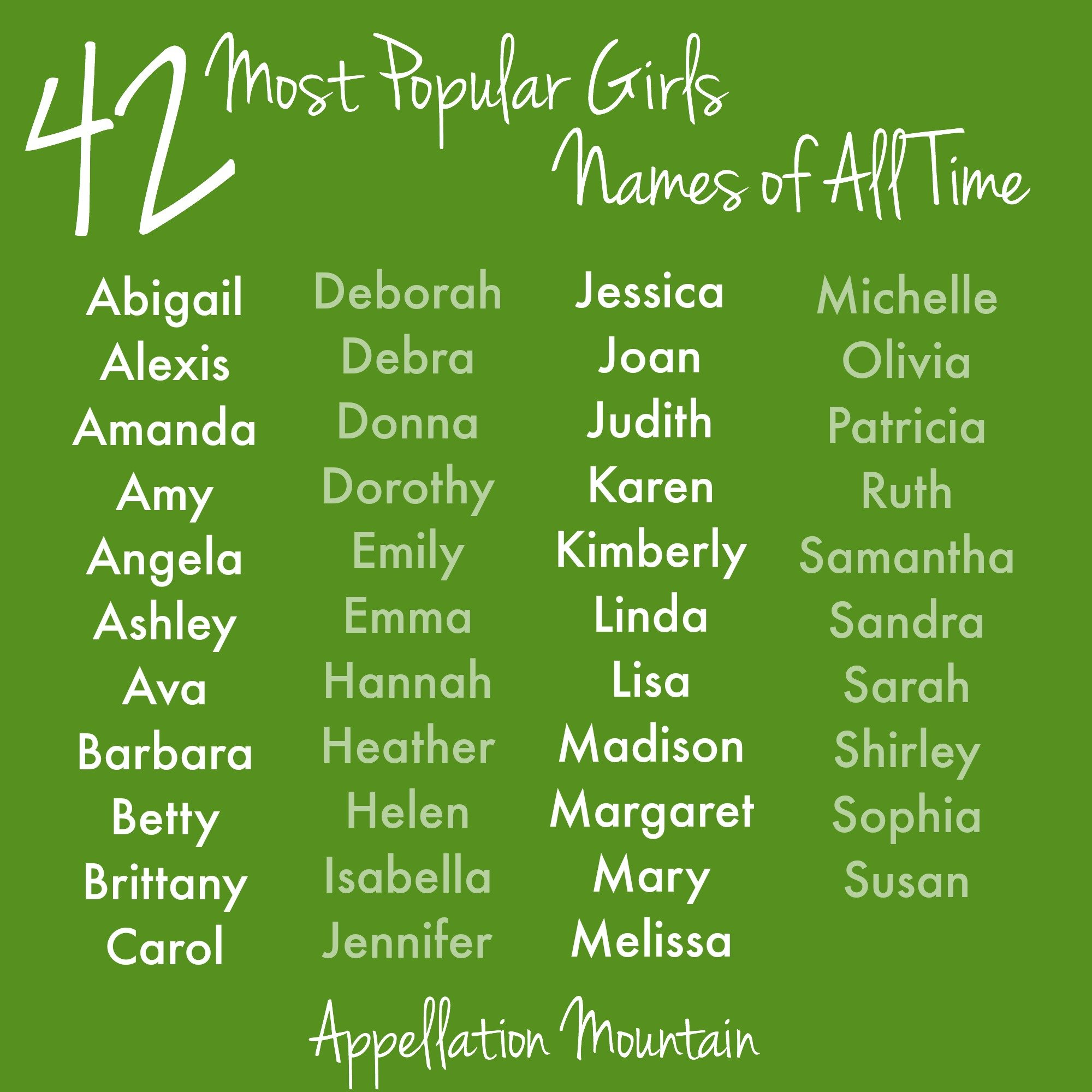Emma Noah And 64 More The Most Popular Baby Names Of All Time