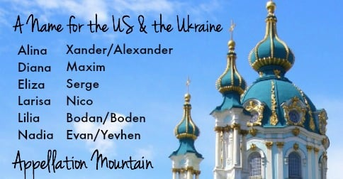List of Ukrainian baby names, Ukrainian babies names, Ukrainian baby names and meanings has been compiled from various resources. Please use this up to date list of Ukrainian name as a reference to name your kid/child.