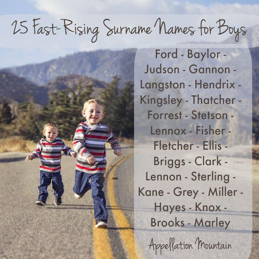 25 Surname Names For Boys