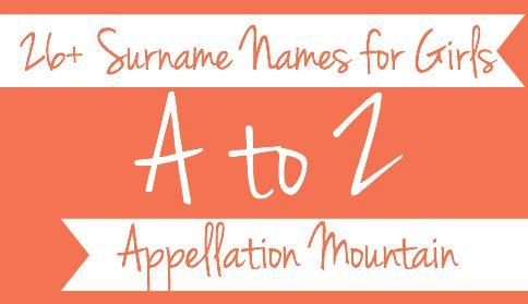 A to Z Surname Names