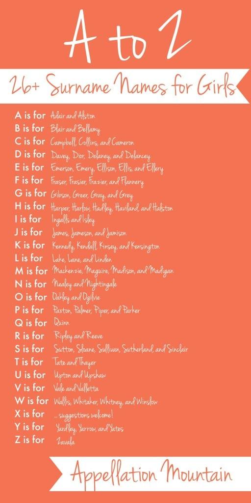 Surname names for girls
