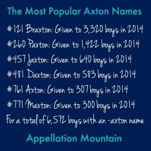Axton names for boys