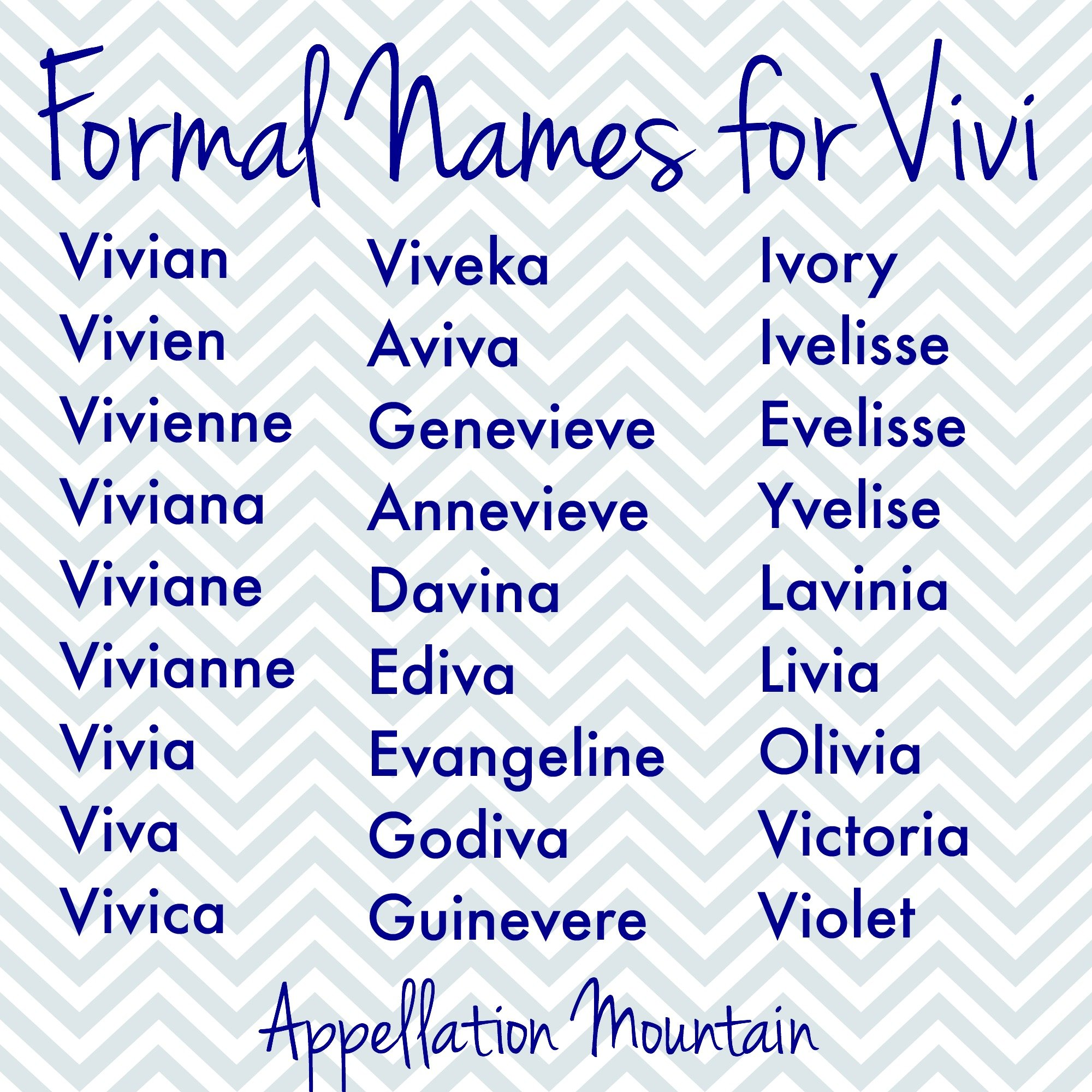 Very old fashioned names 49