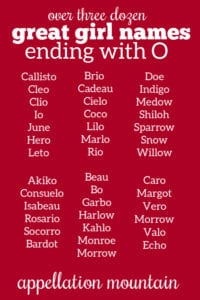 Girls Names Ending with O