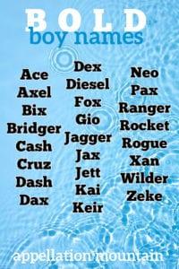 bold boy names