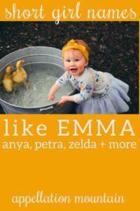 short girl names like Emma
