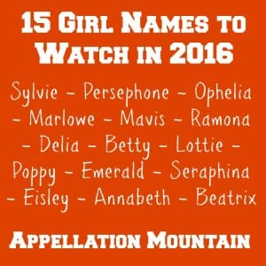 Trendwach 2016 Girl Names