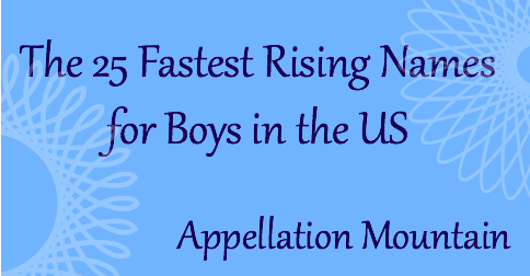 Fastest Rising Names for Boys