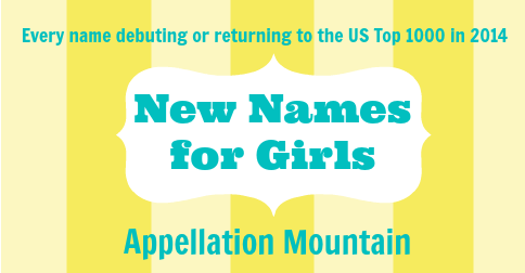 New Names for Girls 2014