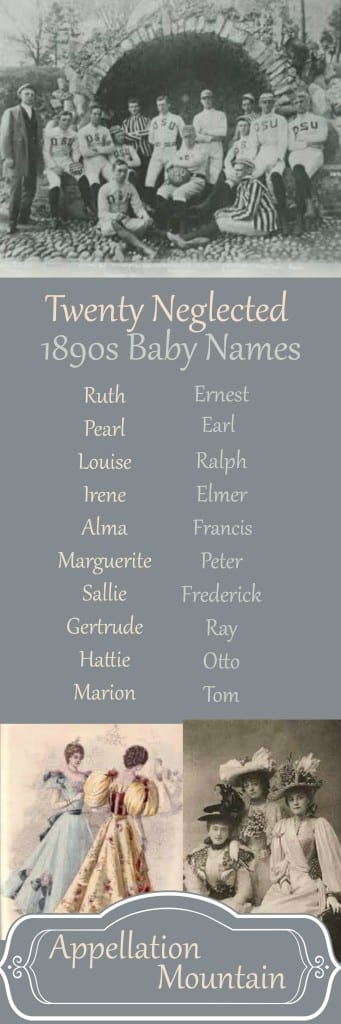 1890s Baby Names