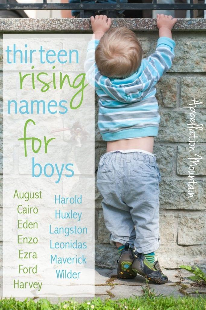 Rising Names for Boys 2016
