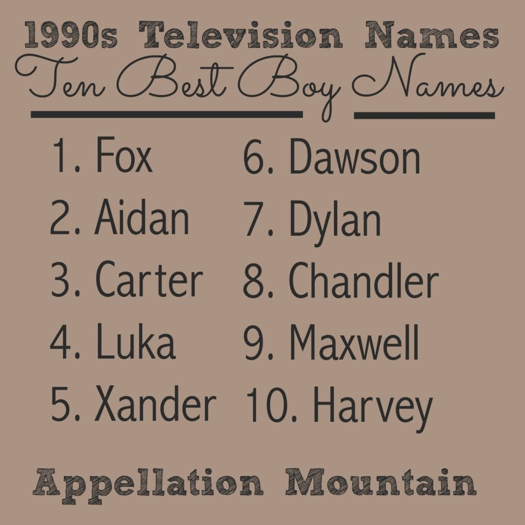 1990s Television Names for boys
