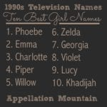 1990s Television Names: From Phoebe to Fox