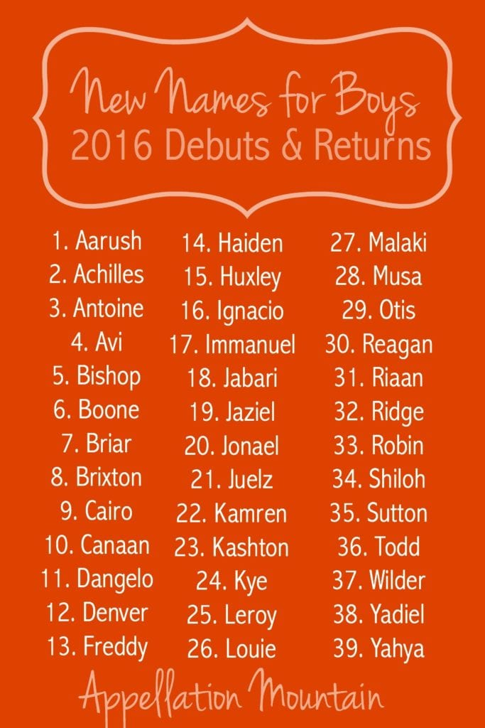 New Boy Names 2016