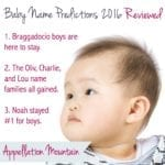 Baby Name Predictions 2016 Reviewed