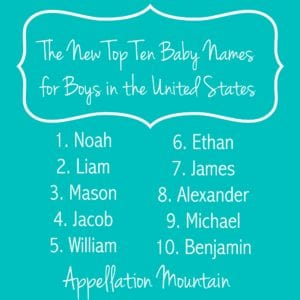 Top Ten Names for Boys