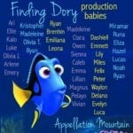 Finding Dory Production Babies: June 2016