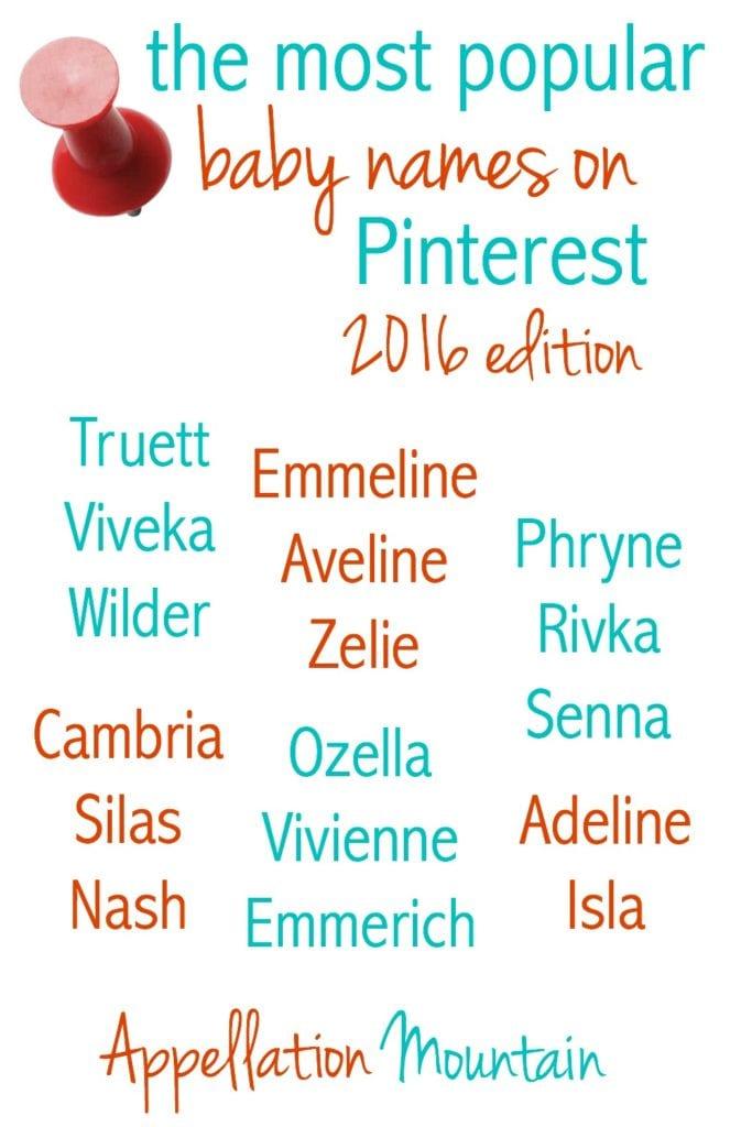 Popular Pinterest baby names 2016